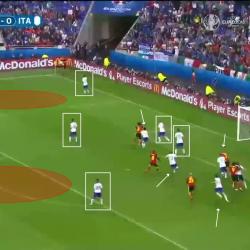 Italia - palle inattive contro