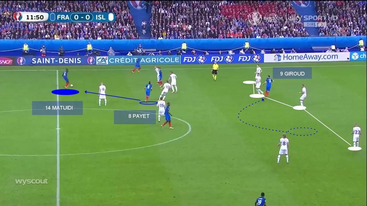 France – Iceland (Giroud)