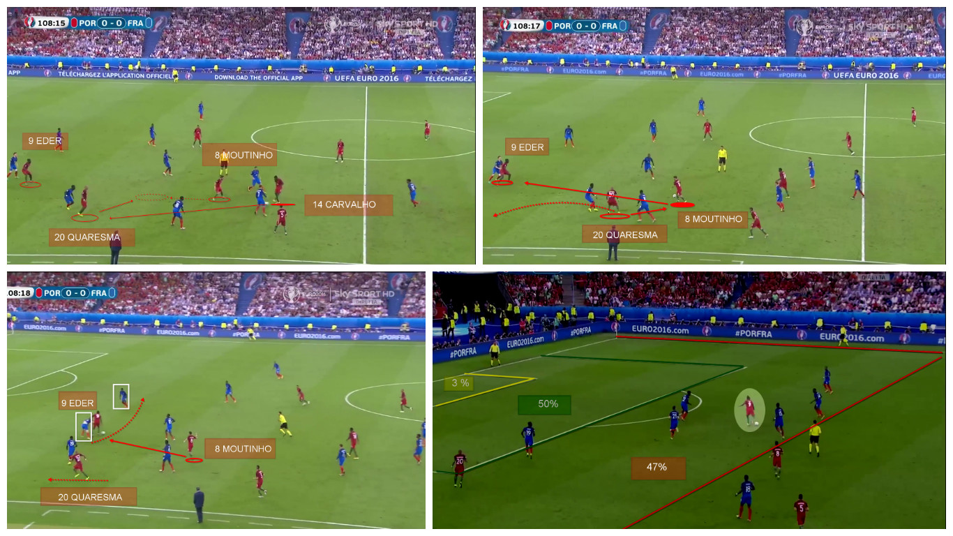 Euro 2016: Portugal-France