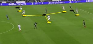 Tactical situation of Juventus