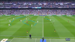 Real Madrid Tactical situation