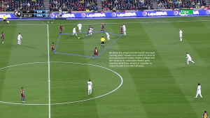 Defensive situations of Barcelona