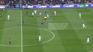 Situazioni difensive del Barcellona