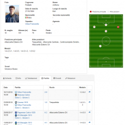 Player Analysis con LFScouting