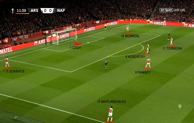 Arsenal Offensive Phase-Construction