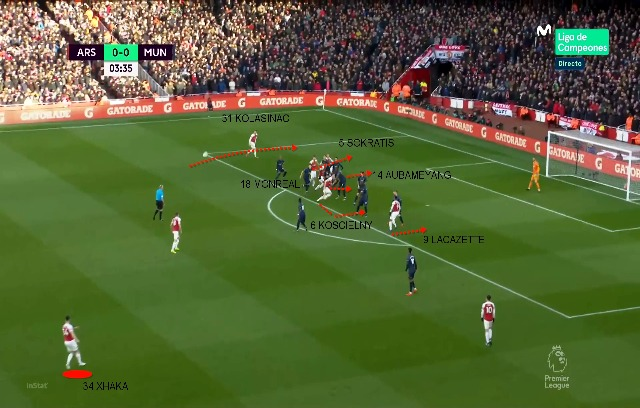 Development from Arsenal indirect central kick
